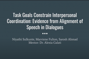 Task Goals Constrain Interpersonal Coordination: Evidence from Alignment of Speech in Dialogues